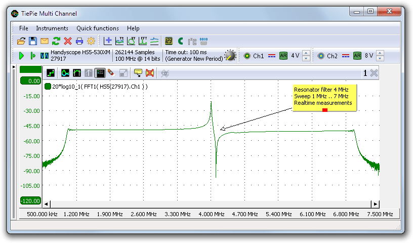 HS5 oscilloscope measurement of a resonance filter fed with a 1 MHz to 7 MHz sweep from a Handyscope HS5 AWG.