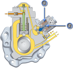 Combined measurement on a fuel pressure sensor and fuel
