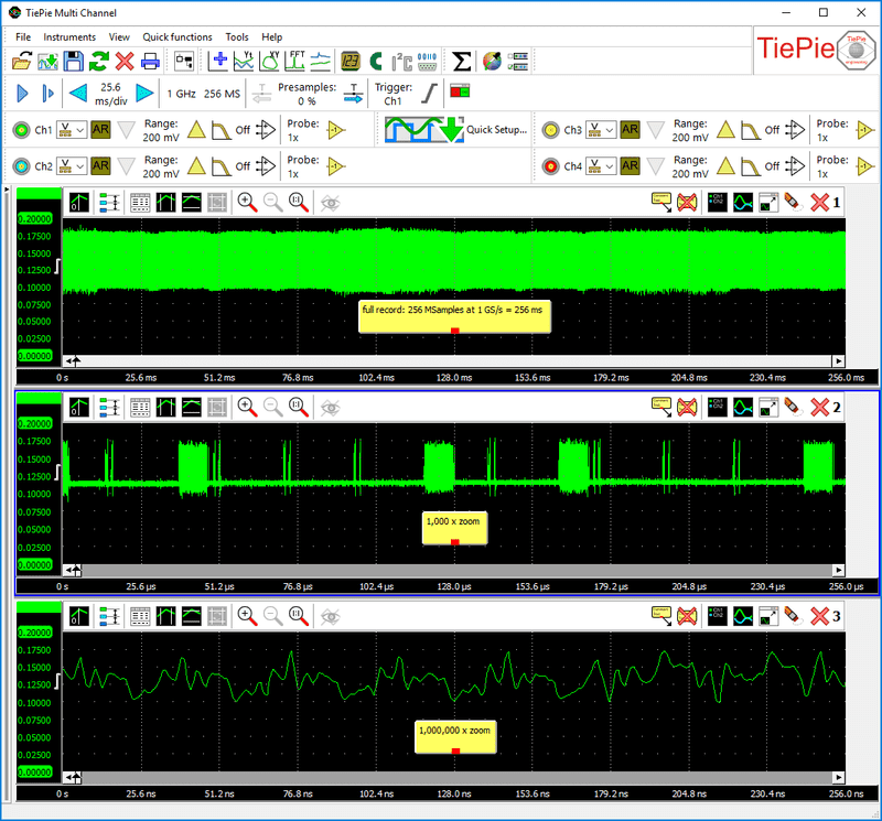 The same 256 MSamples long signal viewed simultaneously with several zoom factors up to 1,000,000
