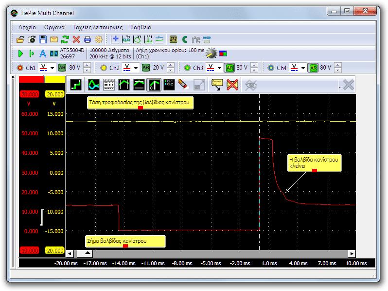 Μέτρηση της βαλβίδας εξαέρωσης του κανίστρου με παλμογράφο