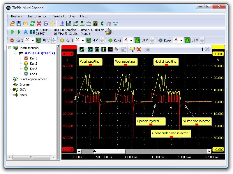 Labscoopmeting aan servo-hydraulische injector