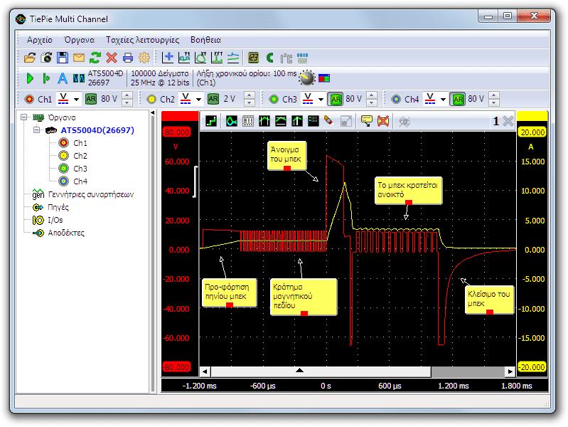Μέτρηση με παλμογράφο του μπεκ άμεσου ψεκασμού βενζίνης