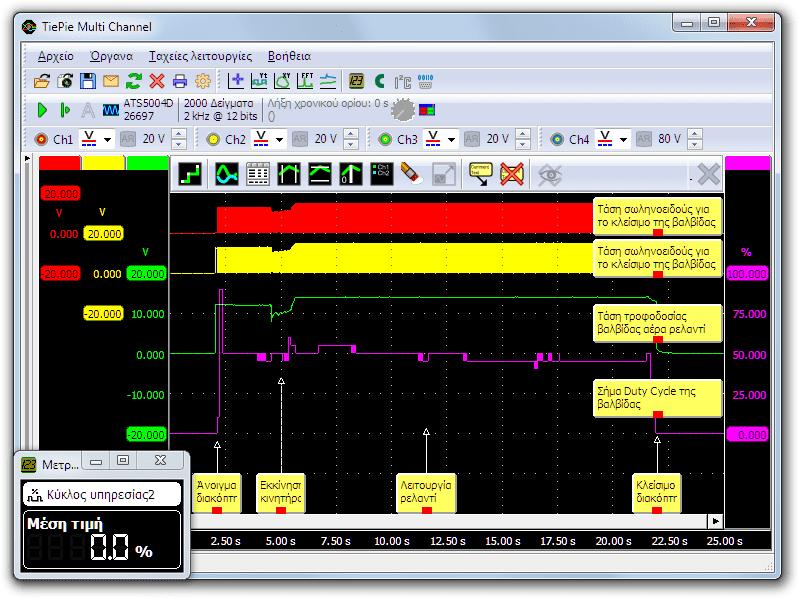 Μέτρηση με παλμογράφο μιας βαλβίδας ελέγχου αέρα ρελαντί