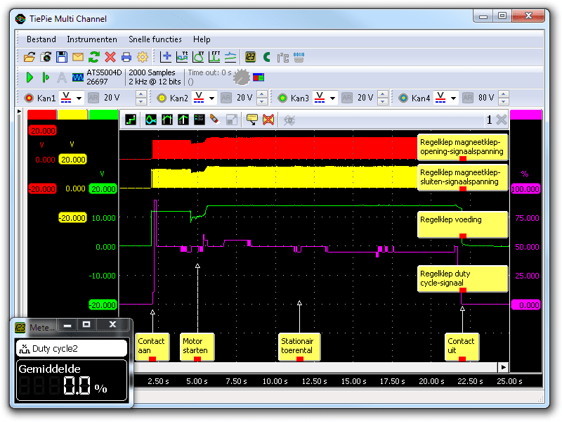 Labscoopmeting aan stationair-regelklep
