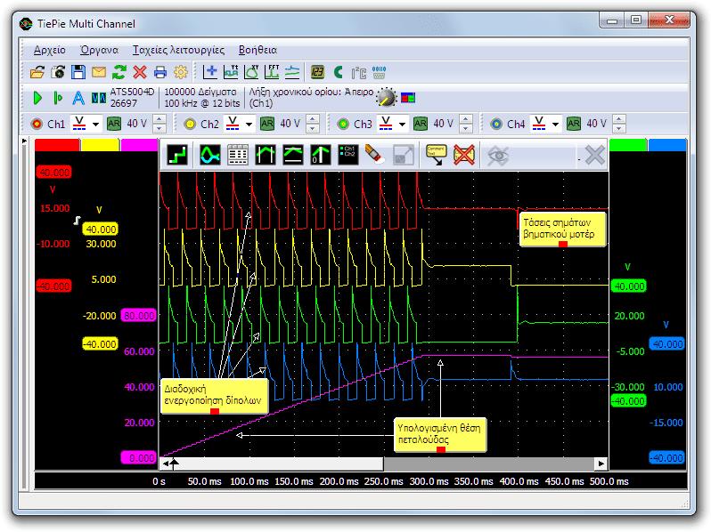 Μέτρηση με τον παλμογράφο του βηματικού μοτέρ ελέγχου θέσης πεταλούδας