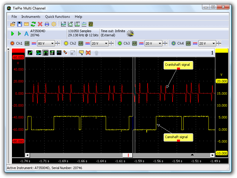 Correct timing signals