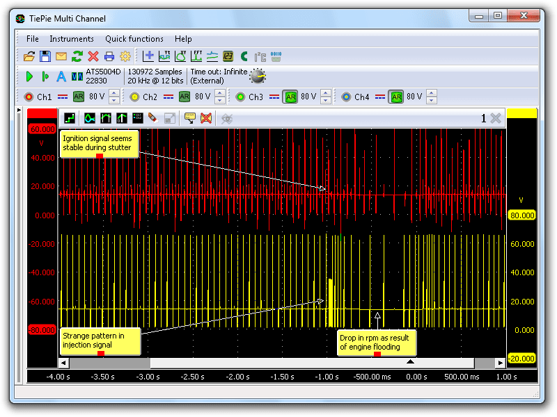 Strange pattern in injection signal