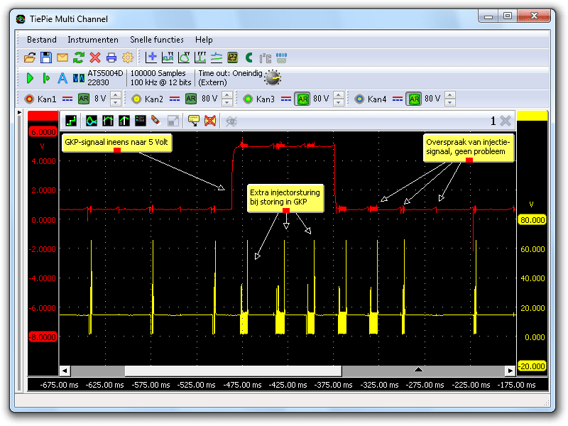 Gaskleppositiesensor-signaal springt naar maximum