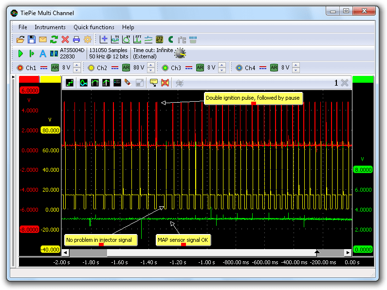 A double ignition pulse