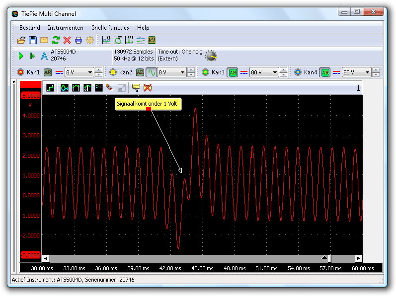 Vermindering in signaalamplitude