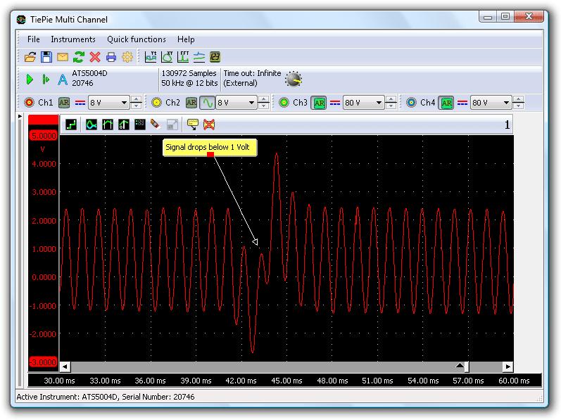 Drop in signal amplitude