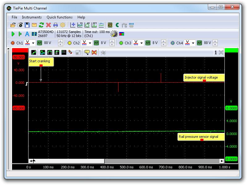 Rail pressure sensor and injection signals