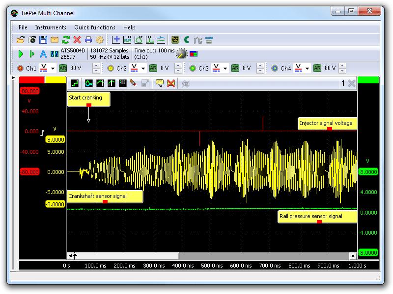 Injector, Rail Pressure and Crankshaft sensor