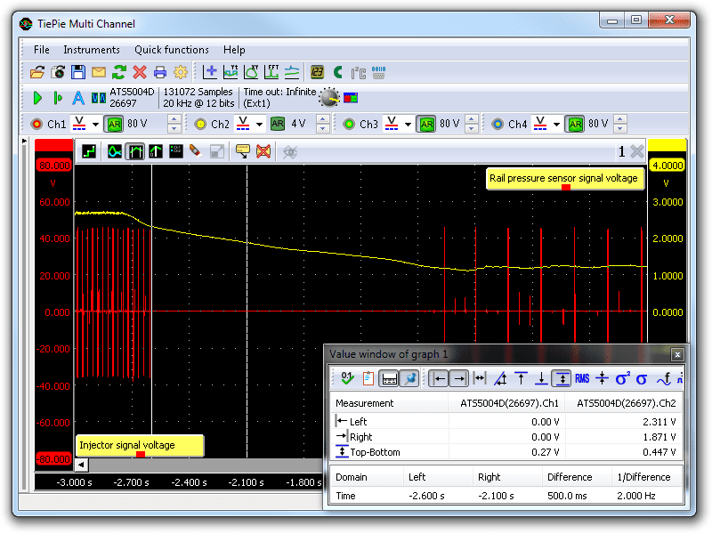 Deceleration leakage with 6 re-manufactured injectors