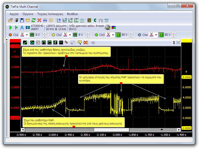 Παράδειγμα μέτρησης διαλείπουσας βλάβης σε αισθητήρα MAP από ένα Peugeot 205