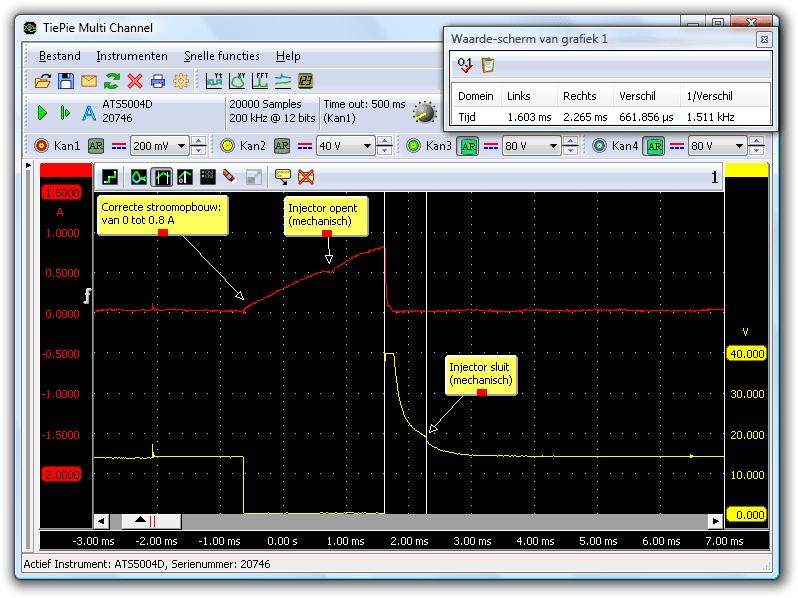 Injectorspanning en stroom van injector 4.