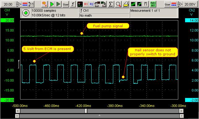 Hall sensor signal showing problems