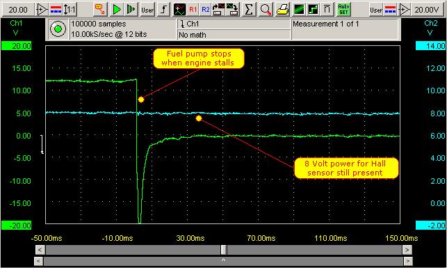 Hall-sensor power remains present