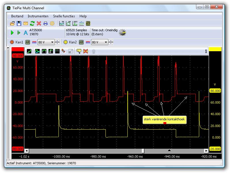 Primaire bobine & Injectorsturing