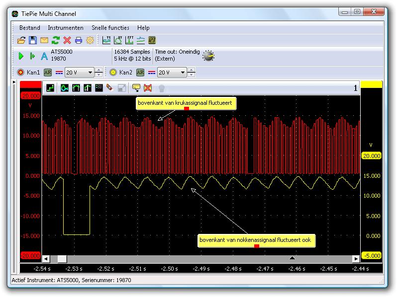 krukas-sensor & nokkenas-sensor