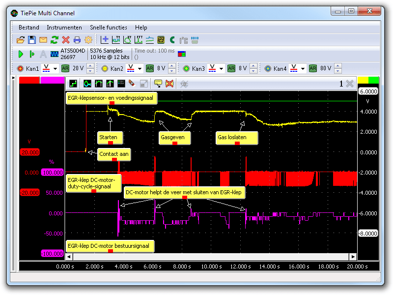 Labscoopmeting aan de EGR-klep DC-motor en positiesensor