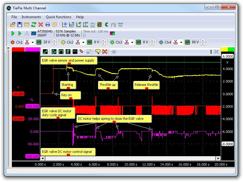 Lab scope measurement of EGR valve DC motor and position sensor