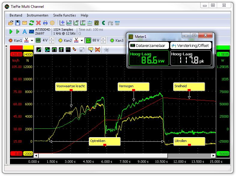 Motorvermogen en snelheid tijdens optrekken, gemeten met een accelerometer