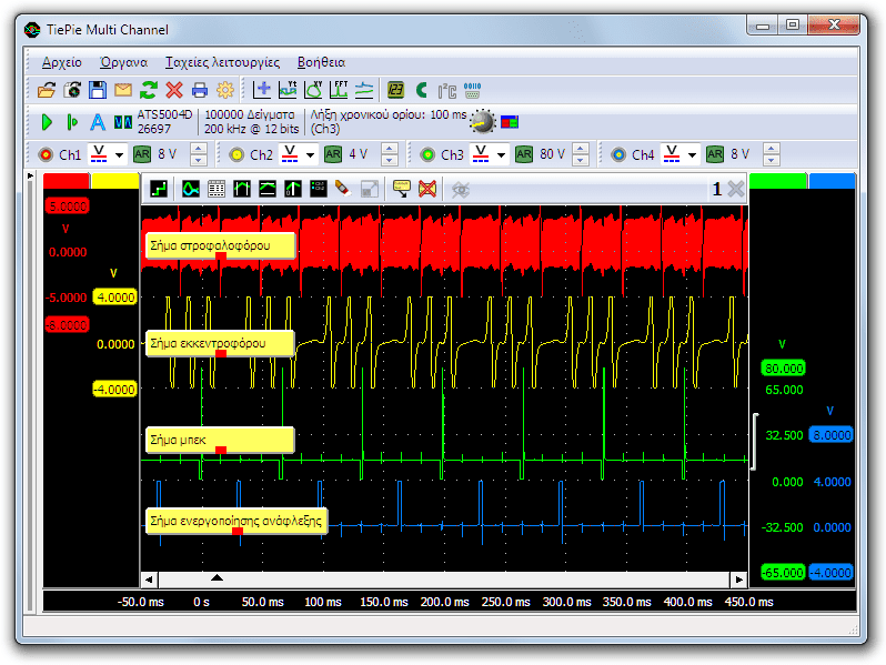 Εκτέλεση με παλμογράφο της δοκιμής ομαλής λειτουργίας στις 1800 RPM.