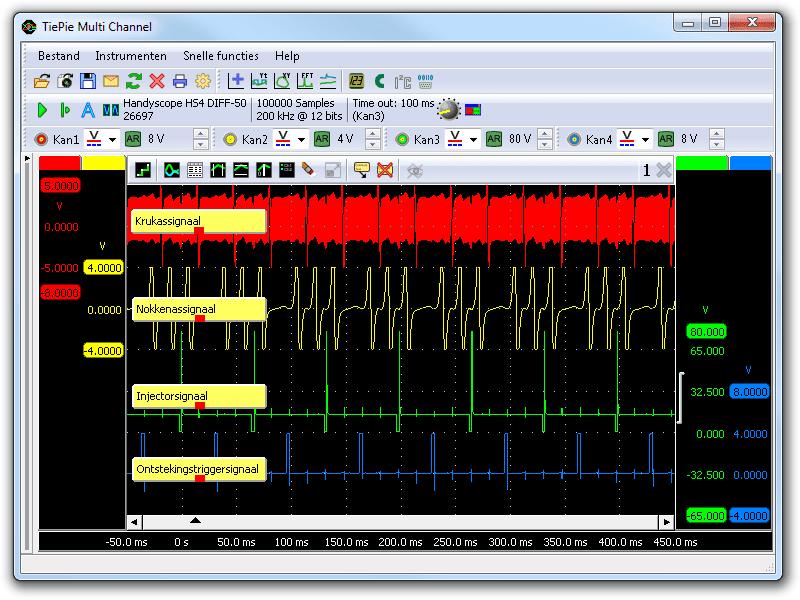 Labscoop meting van een stabiele rondlooptest bij 1800 RPM