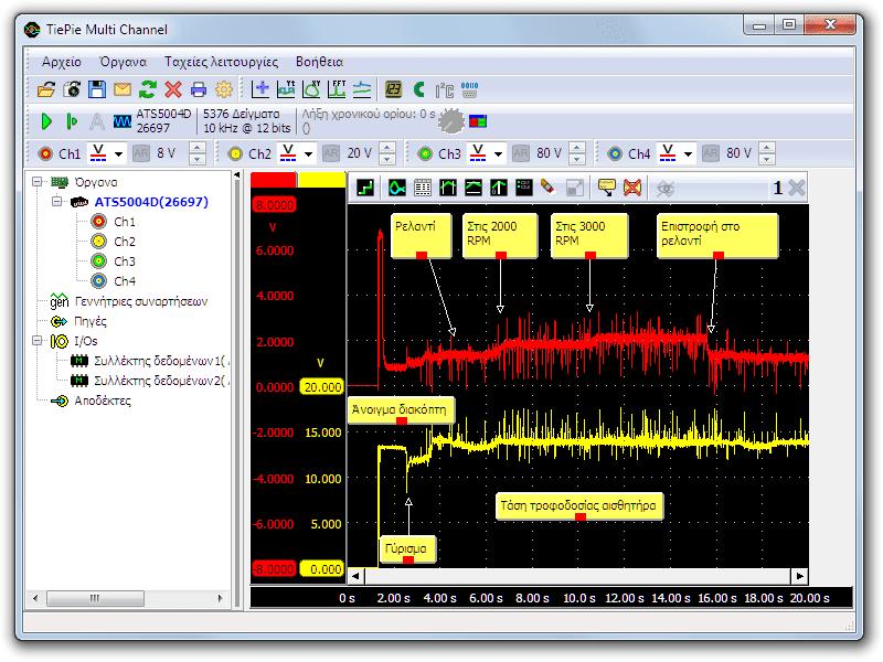 Μέτρηση με παλμογράφο εργαστηρίου του αισθητήρα μάζας αέρα θερμού σύρματος