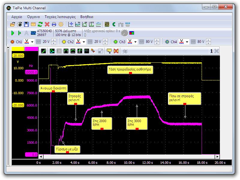 Μέτρηση με παλμογράφο ενός αισθητήρα μάζας αέρα, θερμού σύρματος με έξοδο συχνότητας
