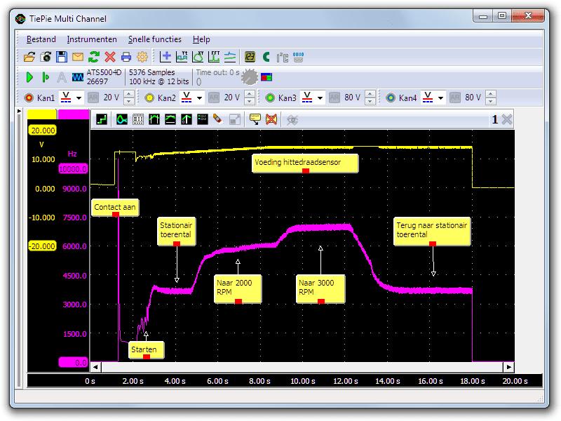 Labscoopmeting aan luchtmassameter type hittedraadsensor met frequentie-uitgang