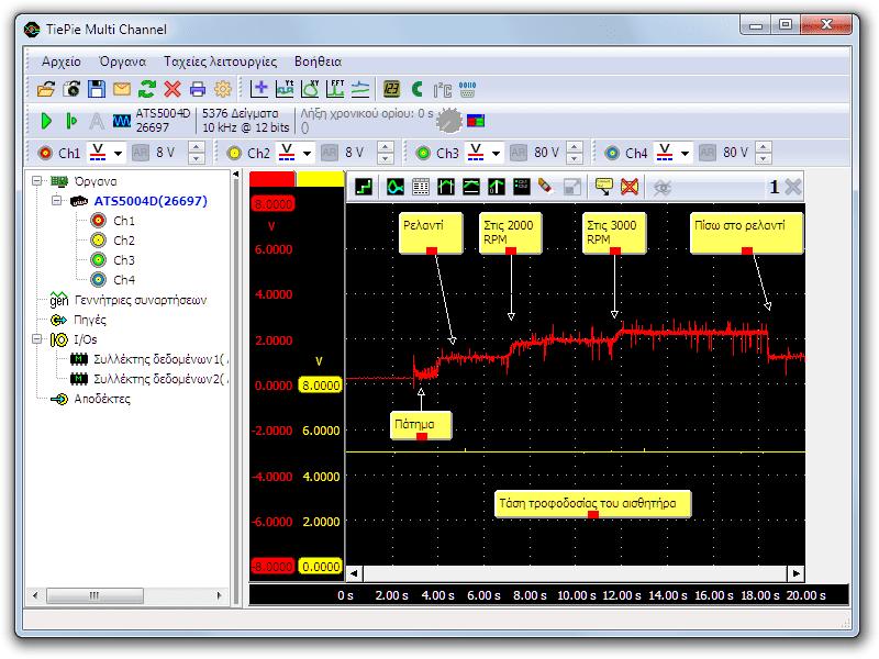 Μέτρηση με παλμογράφο του αισθητήρα με πτερύγιο αέρα