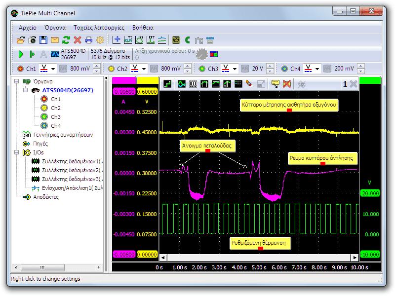 Μέτρηση με παλμογράφο του ρεύματος ευρυζωνικού αισθητήρα οξυγόνου