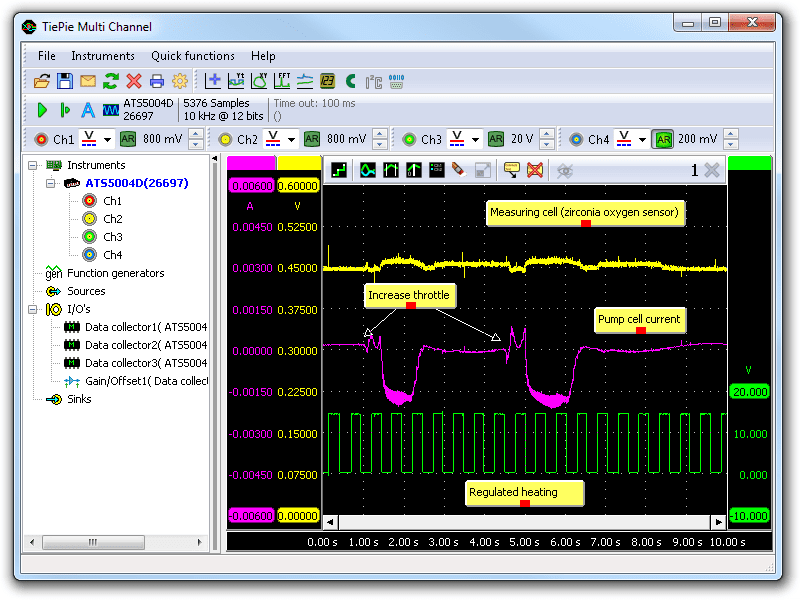 Lab scope measurement of broadband oxygen sensor current