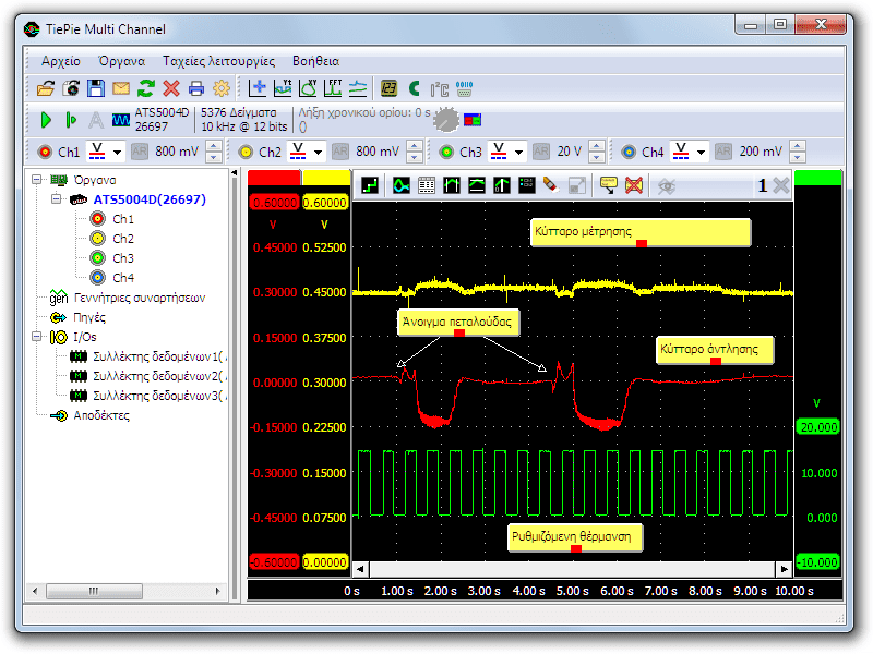 Μέτρηση με παλμογράφο της τάσης του ευρυζωνικού αισθητήρα οξυγόνου