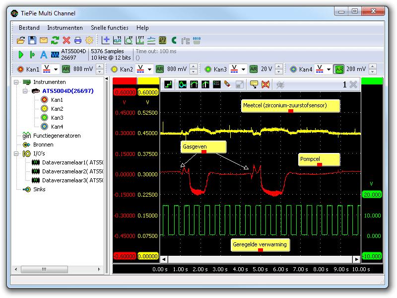 Labscoopmeting aan breedbandlambdasensorspanning