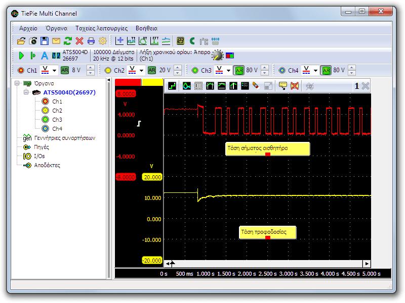 Μέτρηση με παλμογράφο του αισθητήρα εκκεντροφόρου