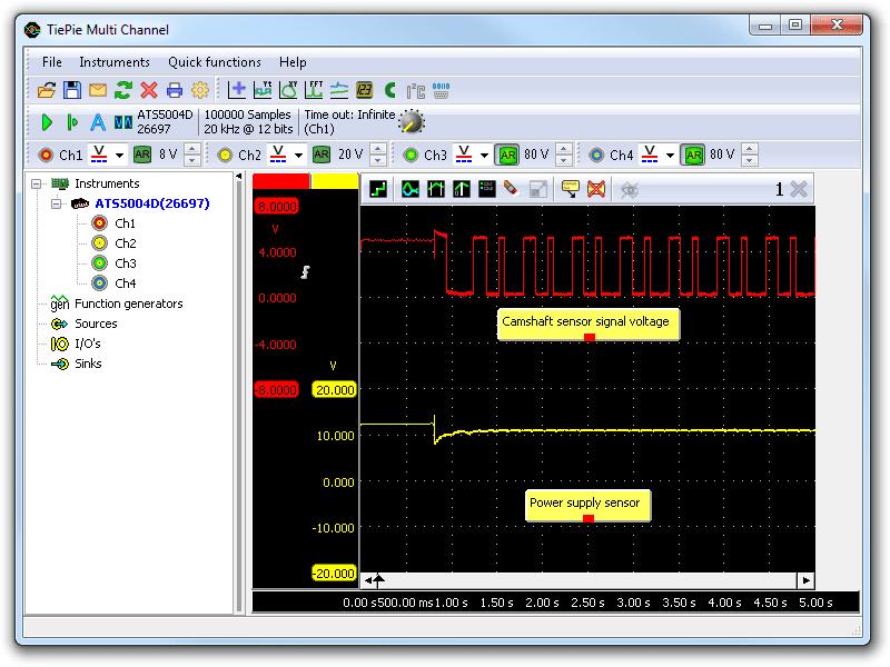 Hall Camshaft Sensor Measurement