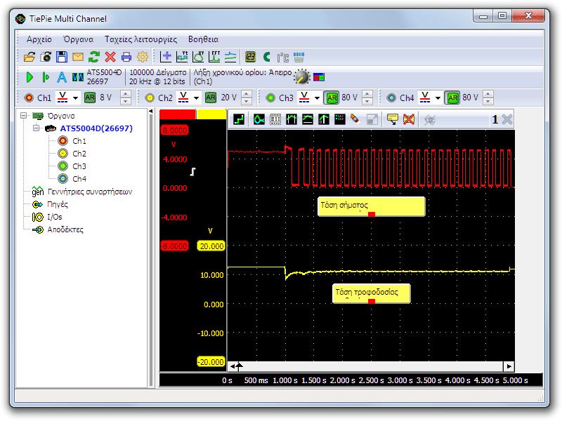Μέτρηση με παλμογράφο του αισθητήρα στροφαλοφόρου άξονα κατά τη διάρκεια της εκκίνησης