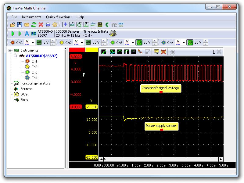 Lab scope measurement of crankshaft sensor during cranking