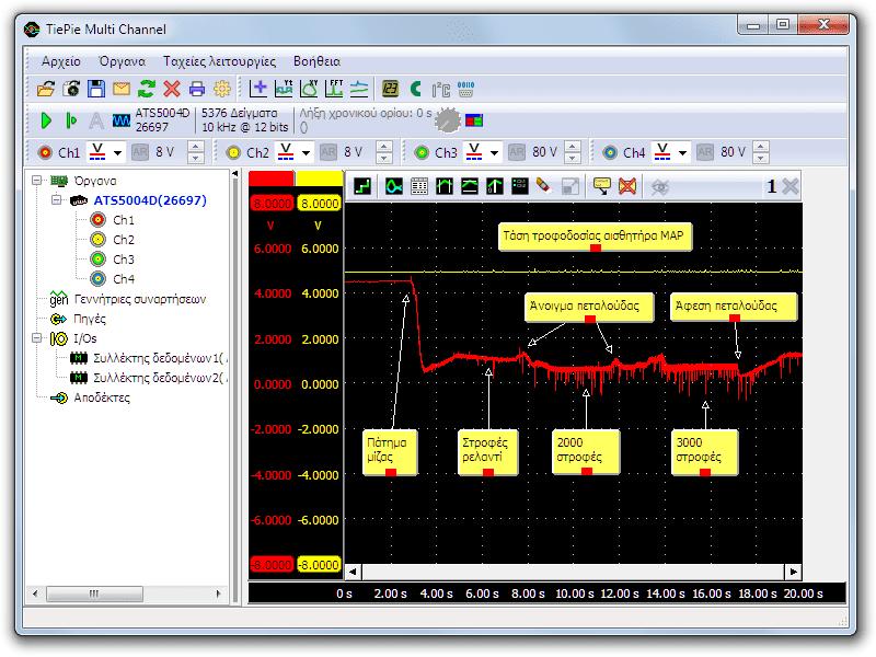Μέτρηση με παλμογράφο ενός λειτουργικού αισθητήρα MAP