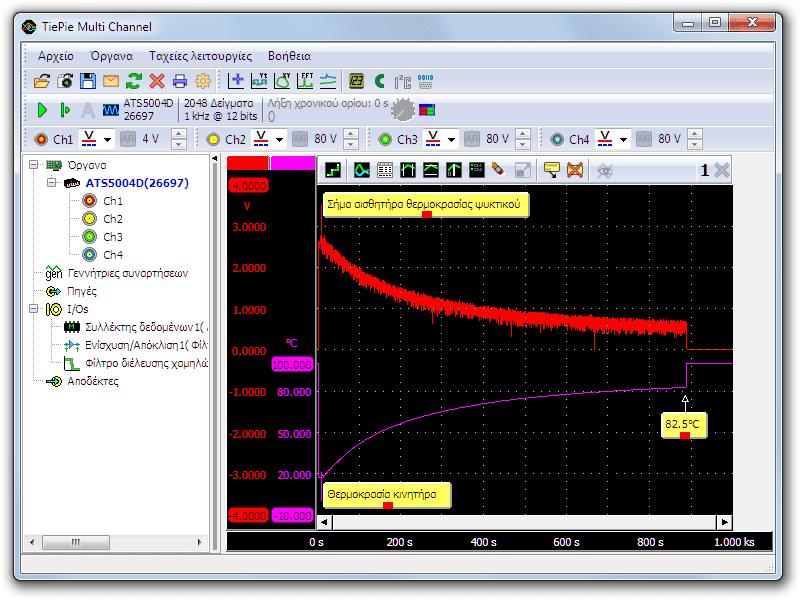 Μέτρηση με παλμογράφο του αισθητήρα θερμοκρασίας ψυκτικού