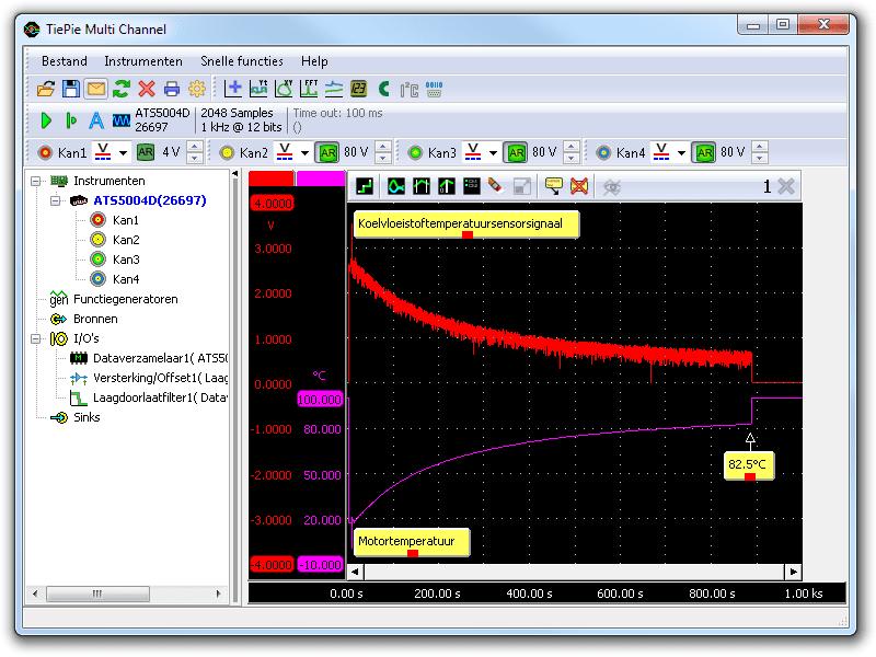 Labscoopmeting aan koelvloeistoftemperatuursensor
