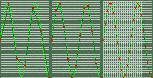 Effect van samplefrequentie