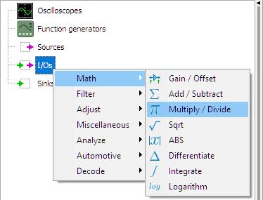 Categorized I/Os
