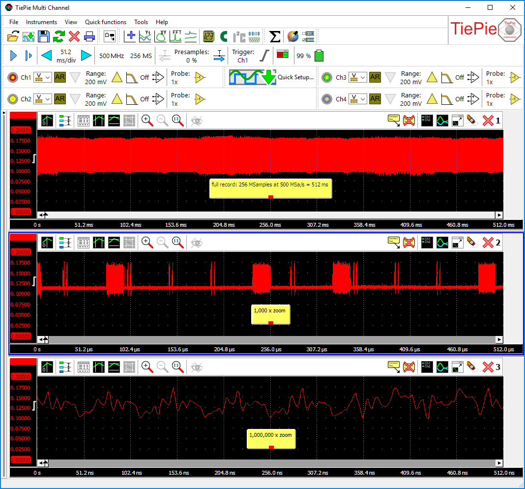 The same signal viewed simultaneously with several zoom factors up to 1,000,000