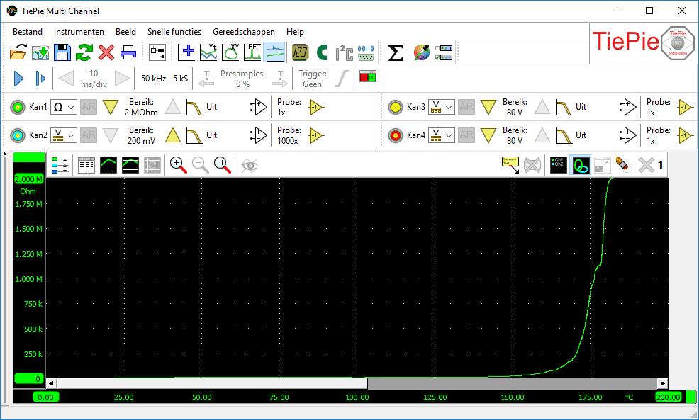 Meten van de karakteristiek van een PTC met de Ohm-scoop in XY-mode.