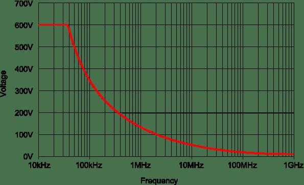 HP-3060
