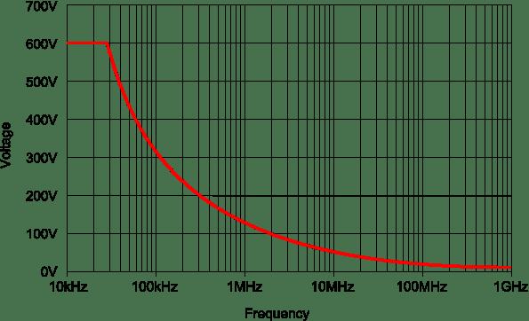 HP-3250I